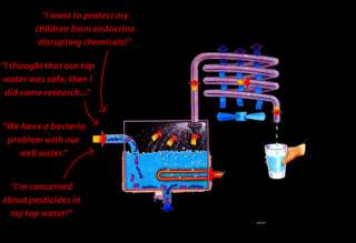 Counter Top Pure Water Distiller ★ Steam Pure 609722993647